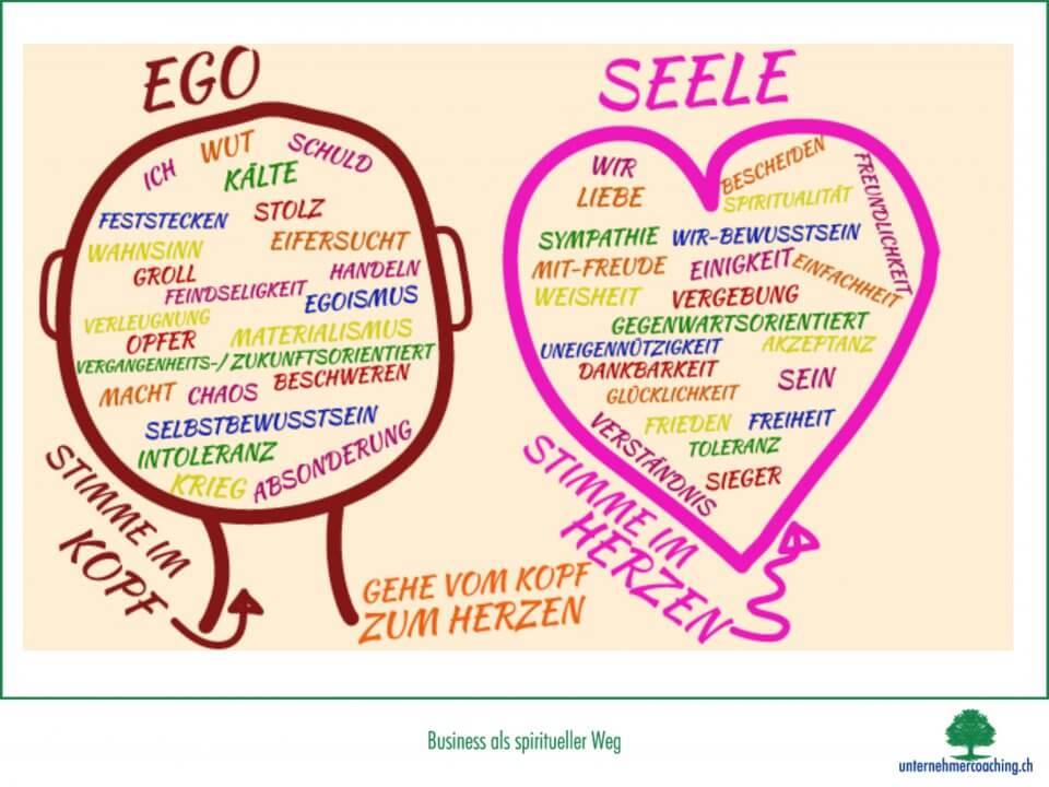 Ego & Seele