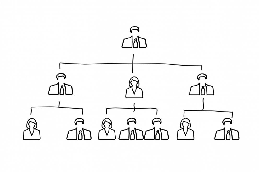 organization-chart-3558622_1920